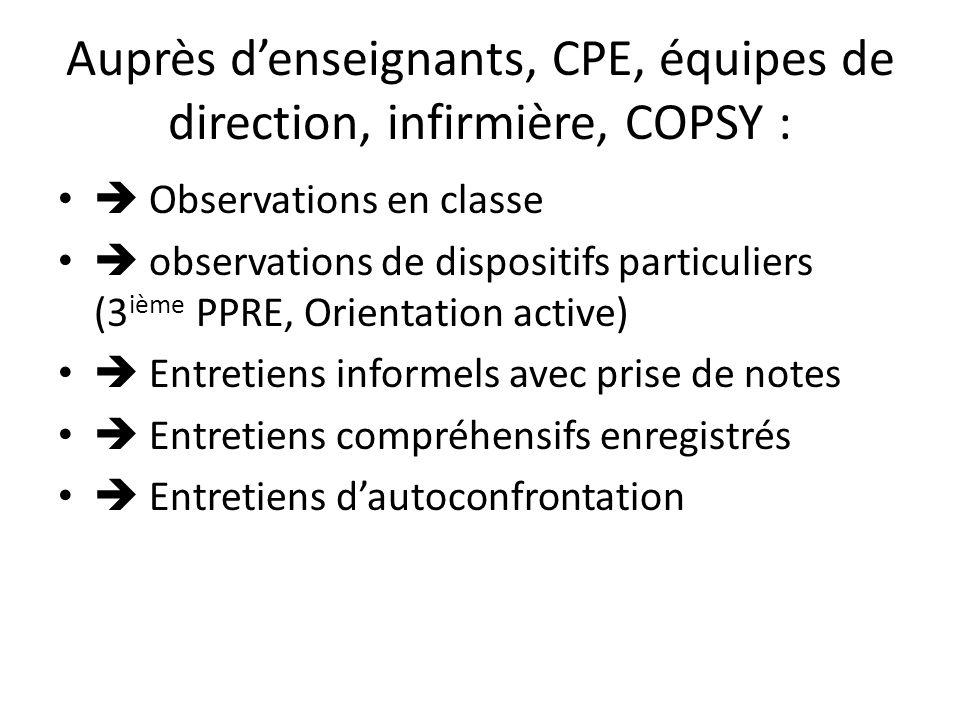 Auprès d'enseignants, CPE, équipes de direction, infirmière, COPSY :