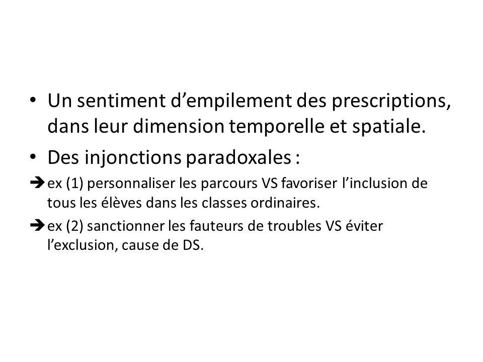Des injonctions paradoxales :