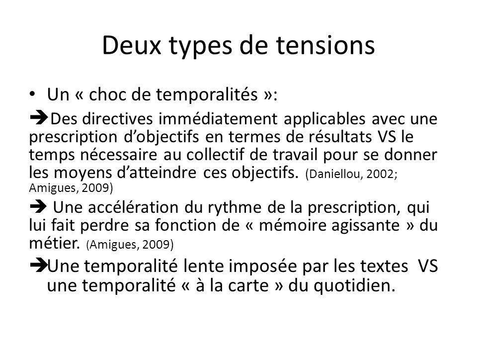 Deux types de tensions Un « choc de temporalités »: