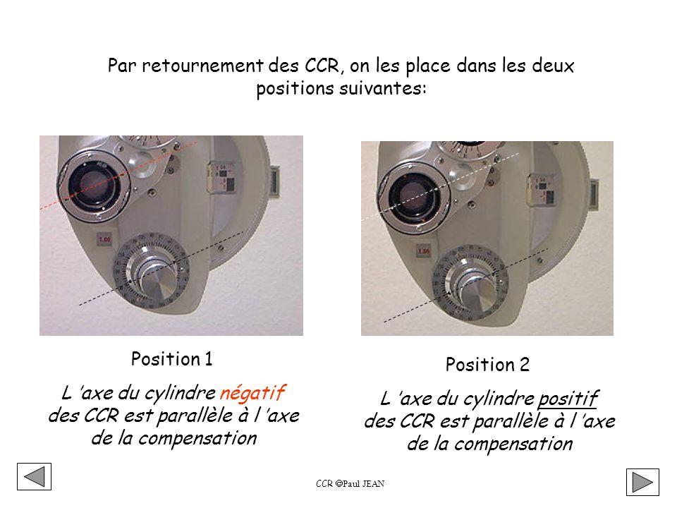 Par retournement des CCR, on les place dans les deux positions suivantes: