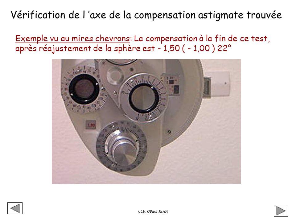 Vérification de l 'axe de la compensation astigmate trouvée
