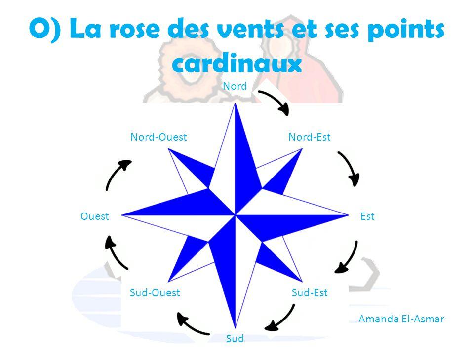 O) La rose des vents et ses points cardinaux