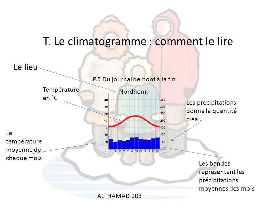 T. Le climatogramme : comment le lire