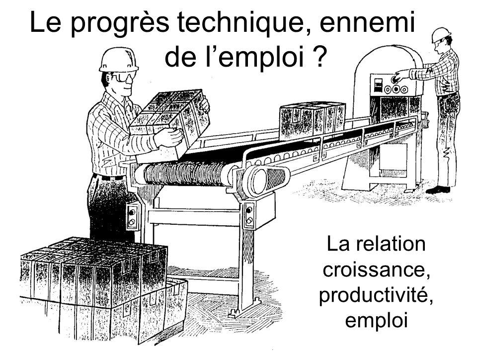 Le progrès technique, ennemi de l'emploi