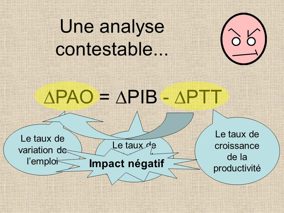Une analyse contestable...