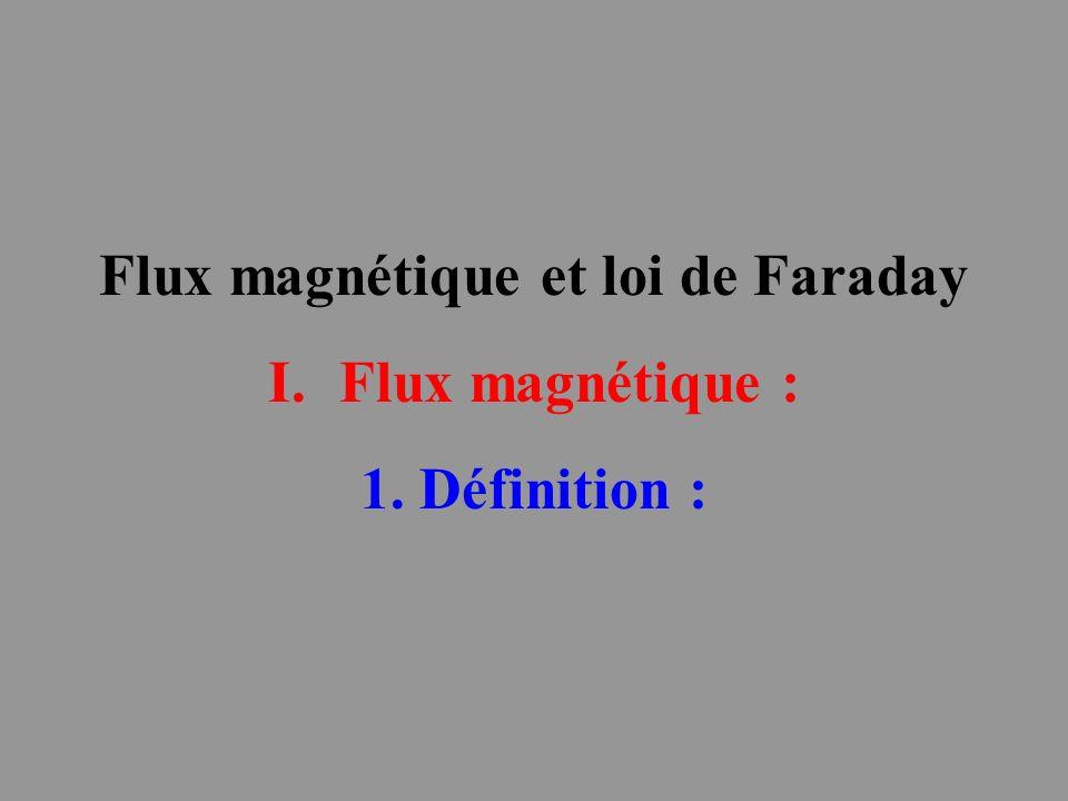 Flux magnétique et loi de Faraday