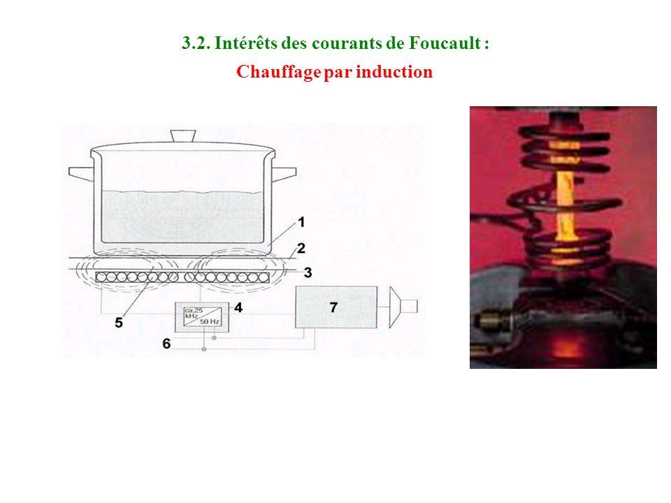 3.2. Intérêts des courants de Foucault :