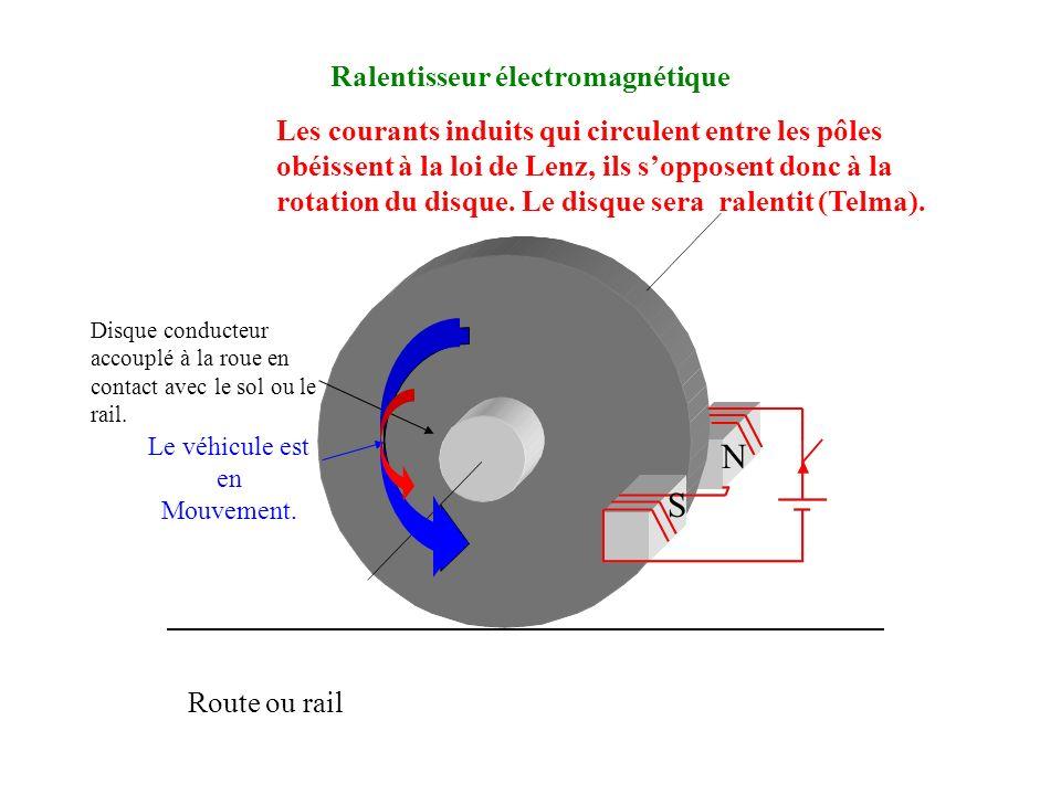 Ralentisseur électromagnétique