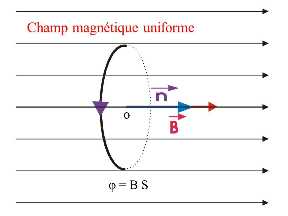 Champ magnétique uniforme