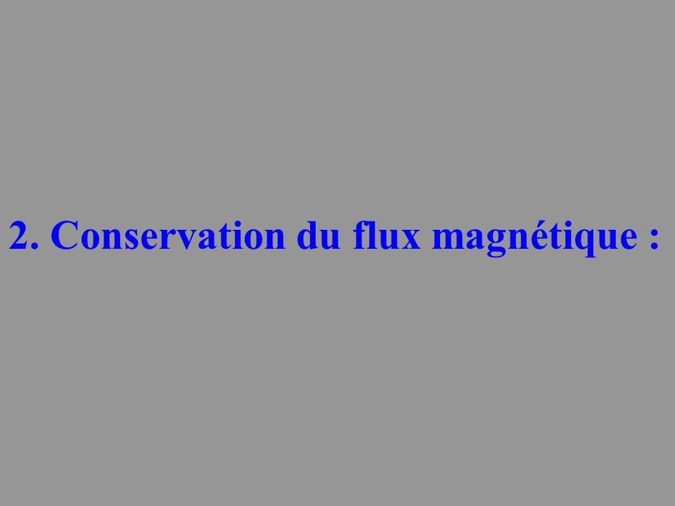 2. Conservation du flux magnétique :