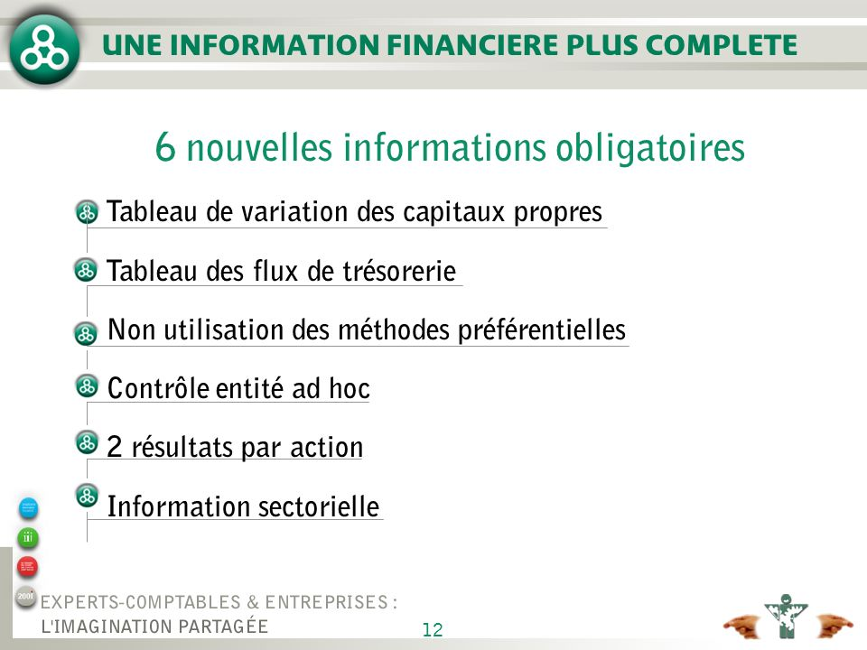 UNE INFORMATION FINANCIERE PLUS COMPLETE