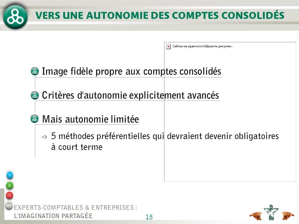 INCERTITUDES DE L'ENVIRONNEMENT COMPTABLE