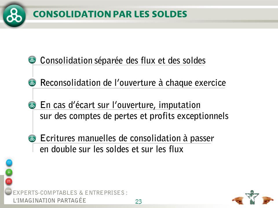 CONSOLIDATION PAR LES FLUX