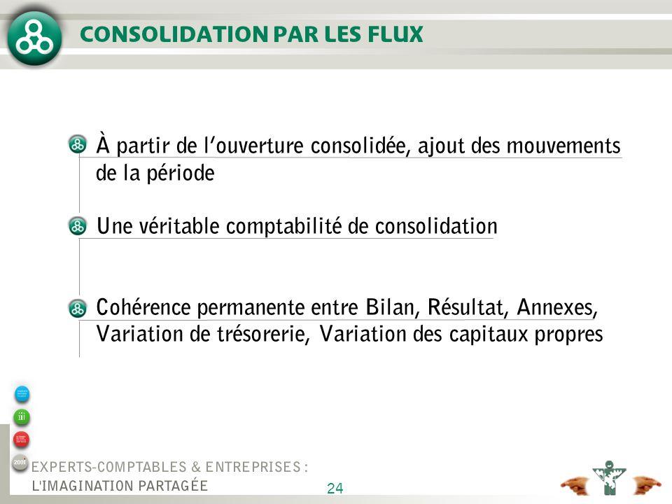 PASSAGE D'UNE CONSOLIDATION PAR LES SOLDES À UNE CONSOLIDATION PAR LES FLUX