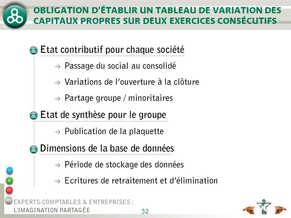 TABLEAU DE VARIATION DES CAPITAUX PROPRES SUR DEUX EXERCICES