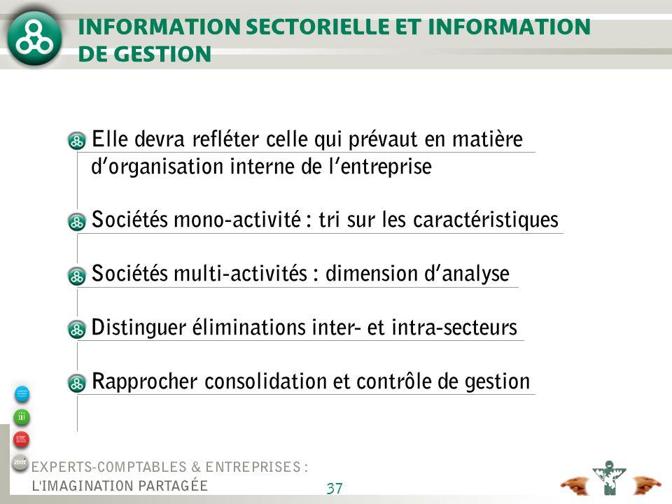 ELIMINATIONS INTER / INTRA ACTIVITÉS