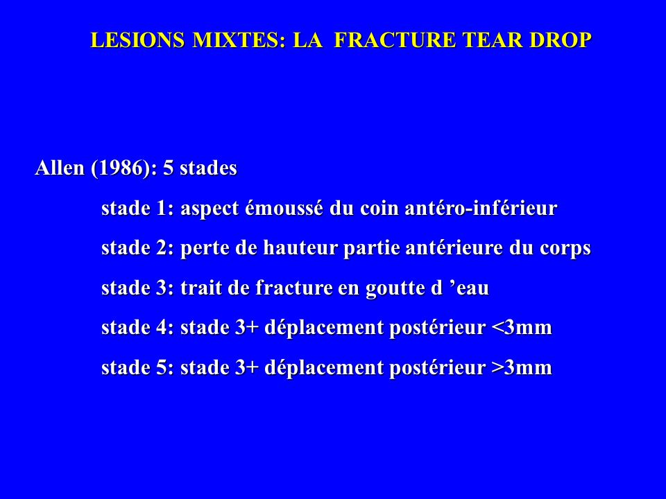 LESIONS MIXTES: LA FRACTURE TEAR DROP