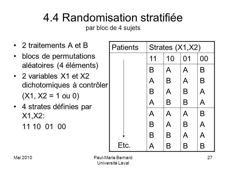 4.4 Randomisation stratifiée par bloc de 4 sujets
