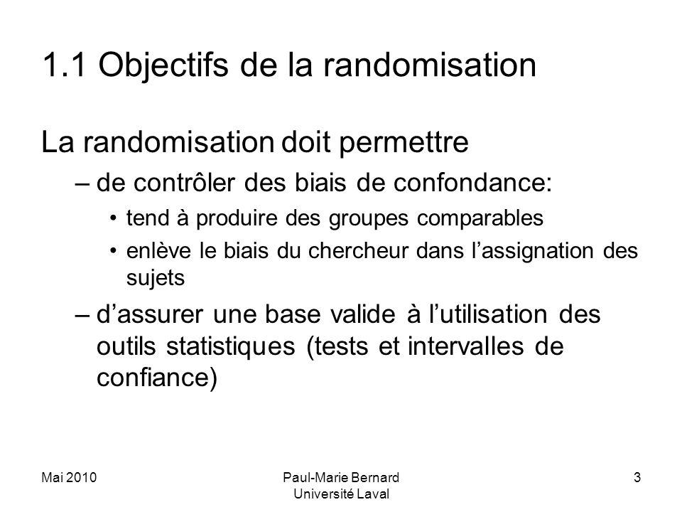 1.1 Objectifs de la randomisation