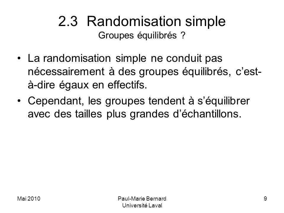 2.3 Randomisation simple Groupes équilibrés