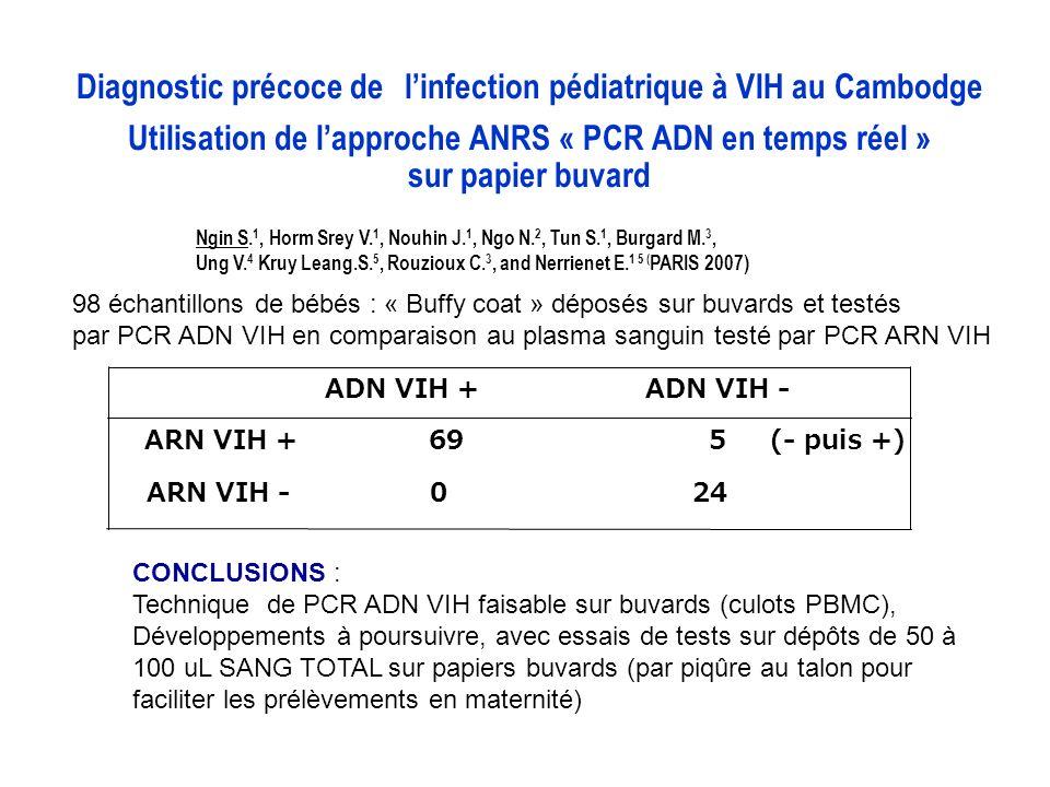 Diagnostic précoce de l'infection pédiatrique à VIH au Cambodge Utilisation de l'approche ANRS « PCR ADN en temps réel » sur papier buvard