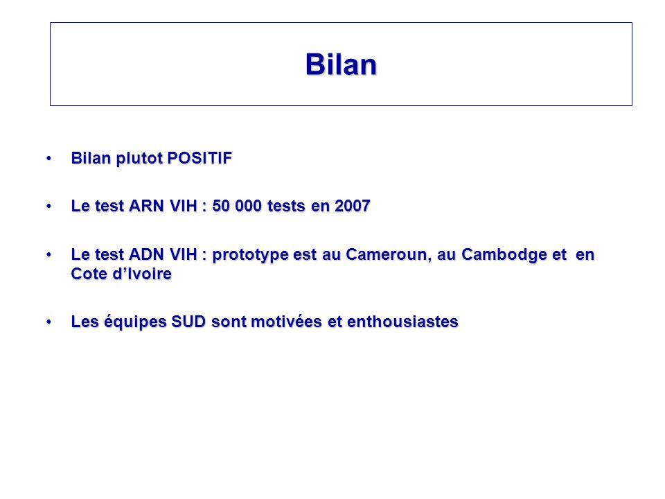 Bilan Bilan plutot POSITIF Le test ARN VIH : 50 000 tests en 2007