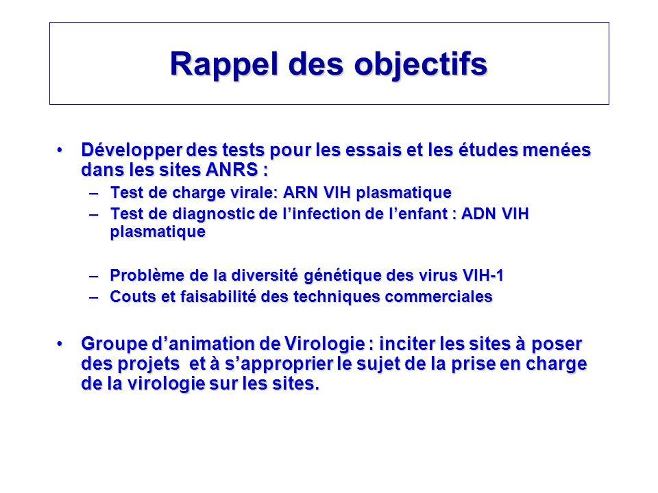 Rappel des objectifs Développer des tests pour les essais et les études menées dans les sites ANRS :