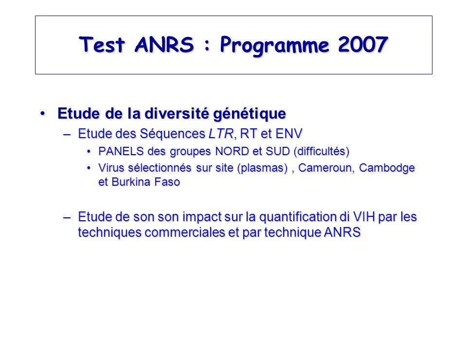 Test ANRS : Programme 2007 Etude de la diversité génétique
