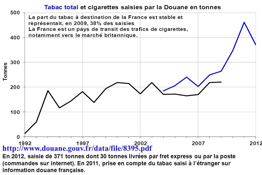 http://www.douane.gouv.fr/data/file/8395.pdf