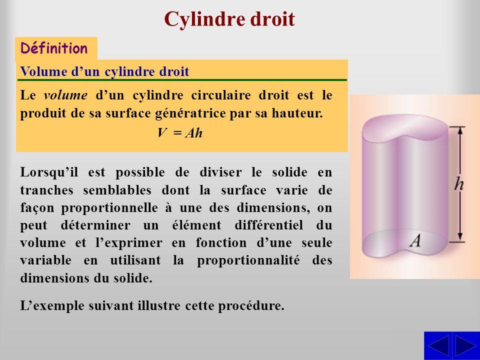 Cylindre droit - S Définition Volume d'un cylindre droit