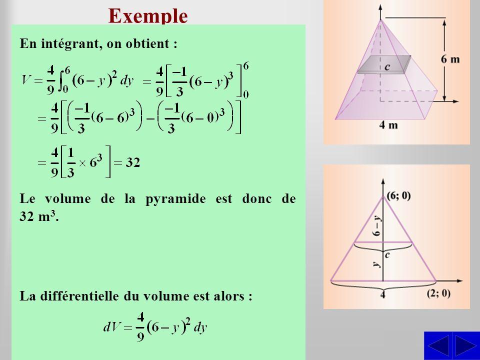 Exemple Déterminer le volume de la pyramide droite dont le côté de la base est de 4 m et la hauteur est de 6 m.
