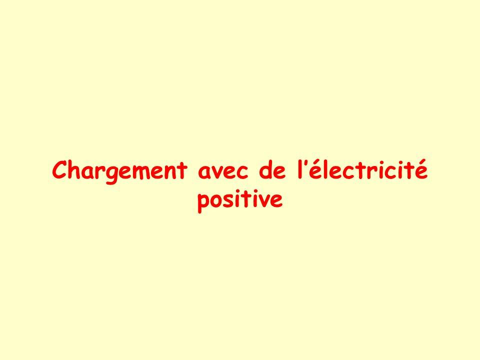 Chargement avec de l'électricité positive