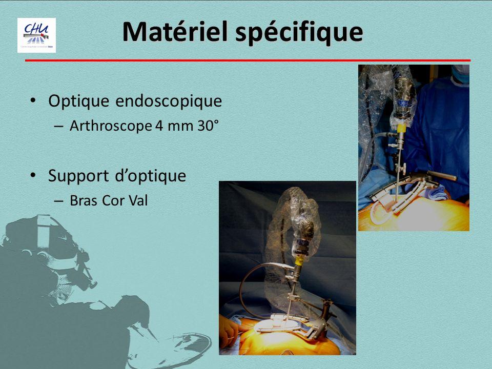 Matériel spécifique Optique endoscopique Support d'optique
