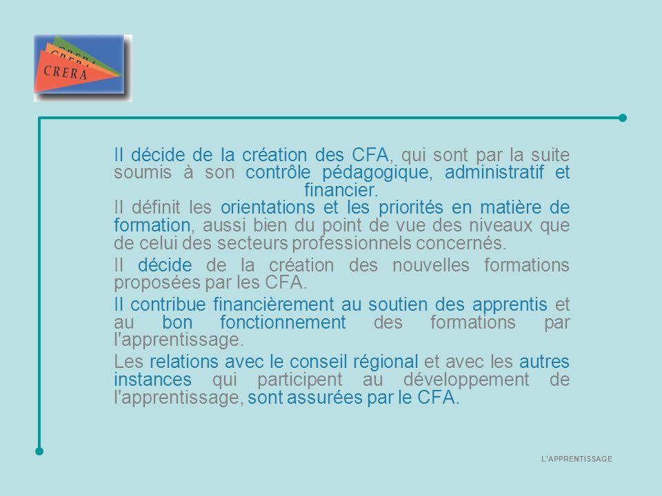 Il décide de la création des CFA, qui sont par la suite soumis à son contrôle pédagogique, administratif et financier. Il définit les orientations et les priorités en matière de formation, aussi bien du point de vue des niveaux que de celui des secteurs professionnels concernés.