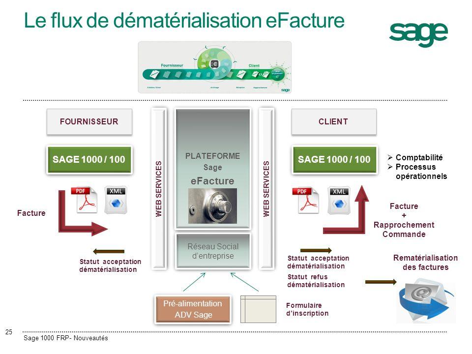 Le flux de dématérialisation eFacture