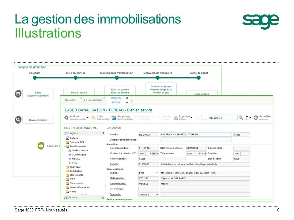 La gestion des immobilisations Illustrations