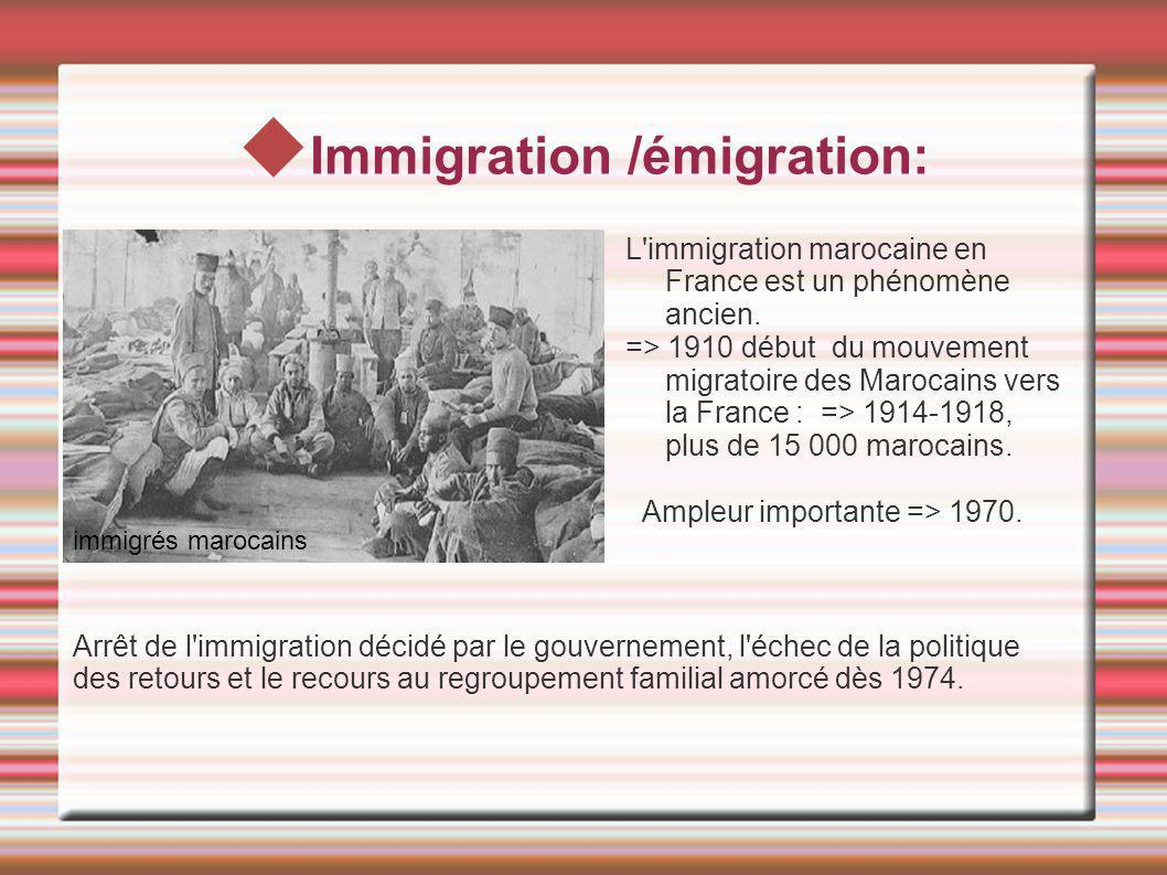 Immigration /émigration:
