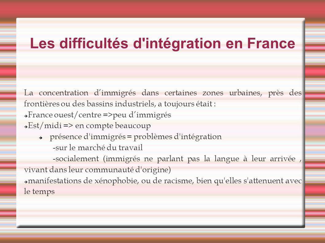 Les difficultés d intégration en France