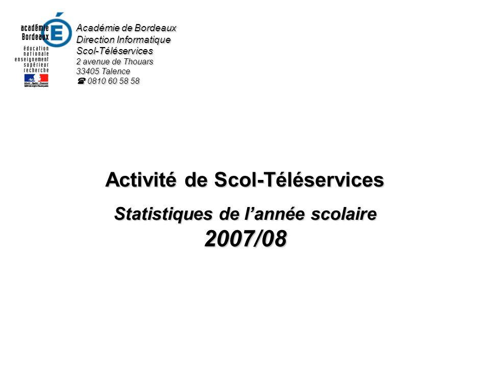 Activité de Scol-Téléservices Statistiques de l'année scolaire