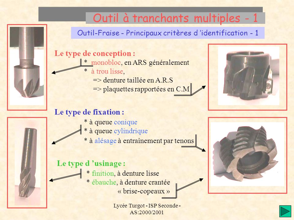 Outil à tranchants multiples - 1