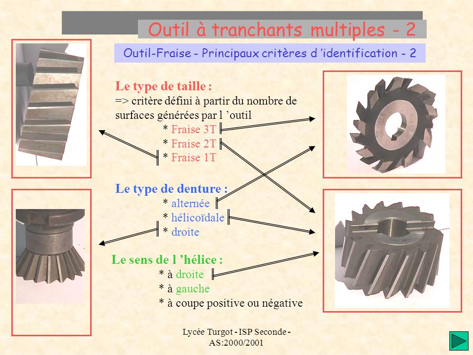Outil à tranchants multiples - 2