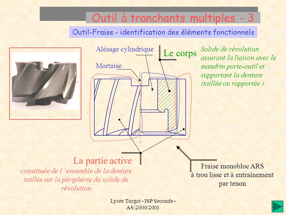 Outil à tranchants multiples - 3