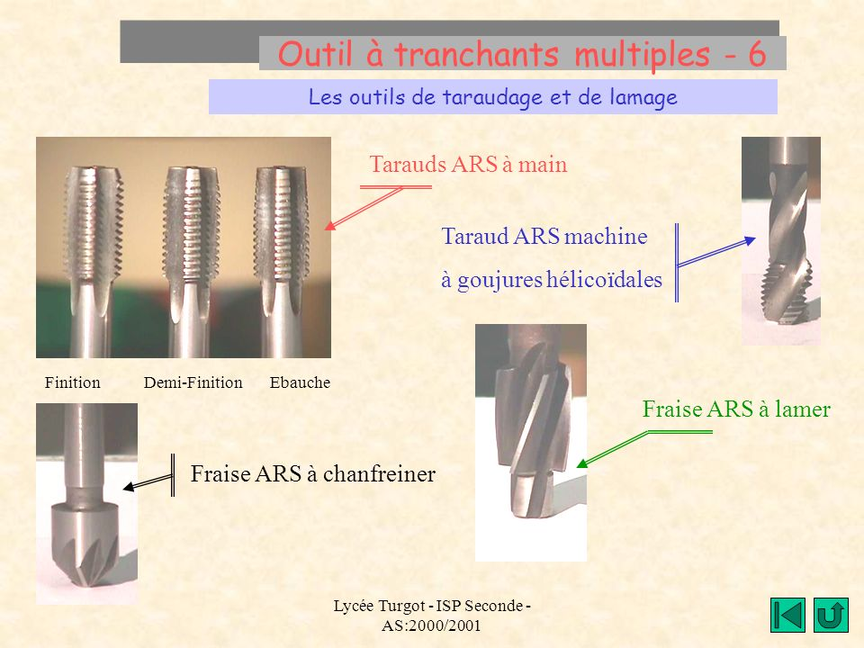Outil à tranchants multiples - 6