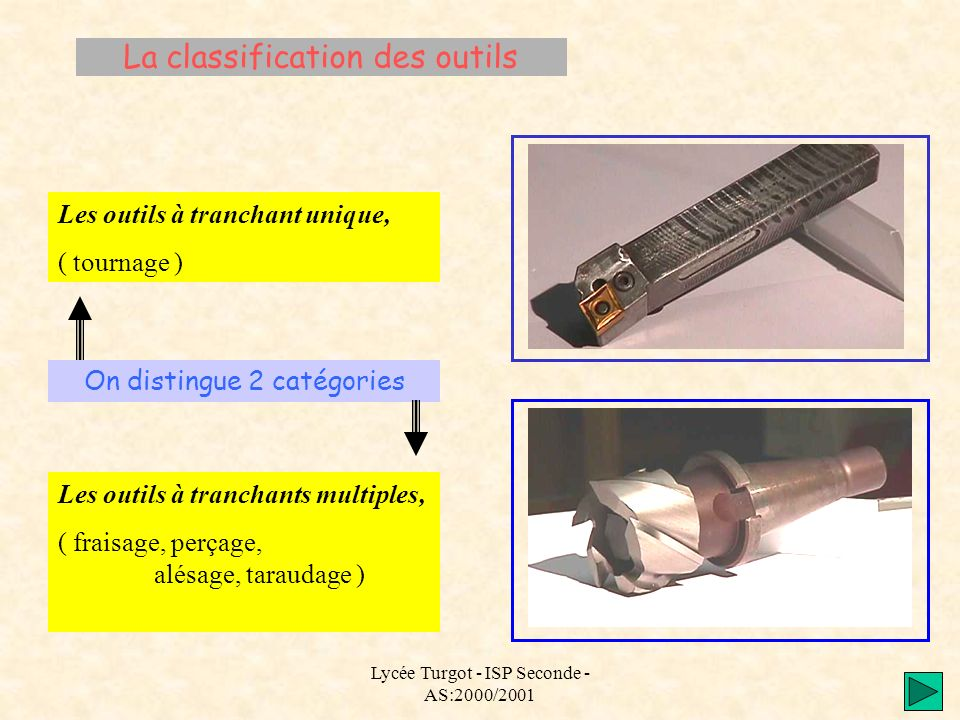 La classification des outils