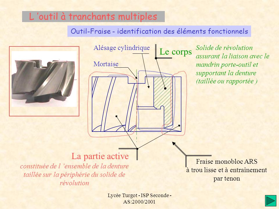L 'outil à tranchants multiples