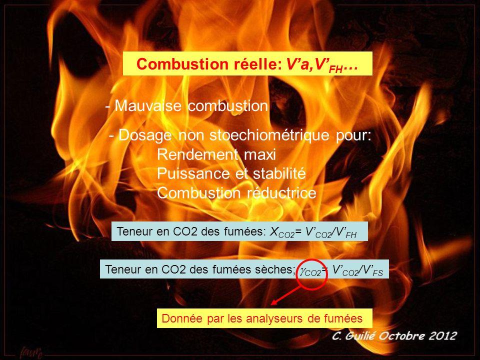 Combustion réelle: V'a,V'FH…