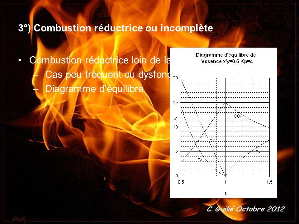 3°) Combustion réductrice ou incomplète