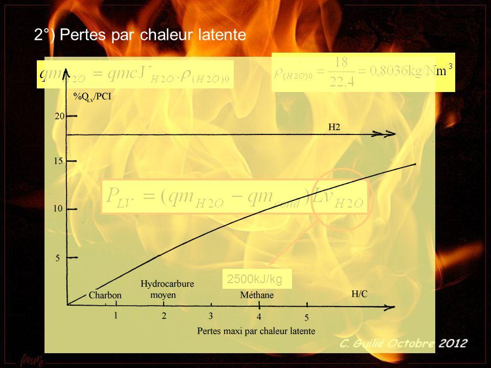 2°) Pertes par chaleur latente