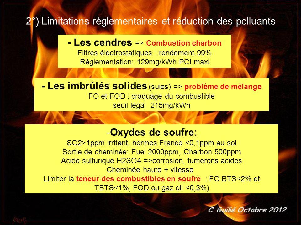 2°) Limitations règlementaires et réduction des polluants