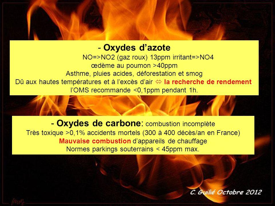 - Oxydes de carbone: combustion incomplète